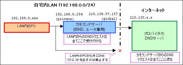 bind1.png