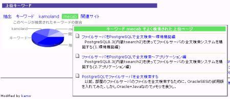 keyword1.jpg