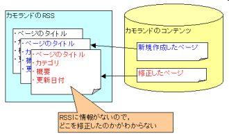 rss_modpage.jpg
